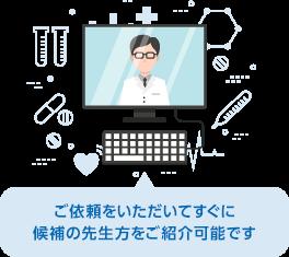 産業医グループによる対応のイメージ